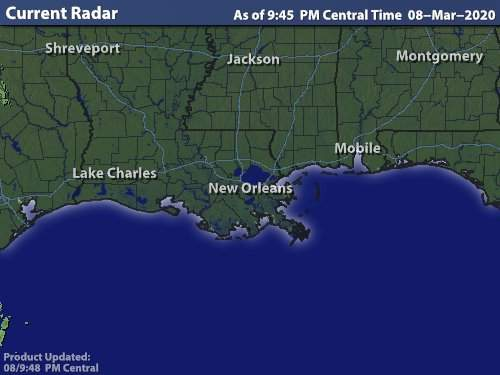 Current Radar