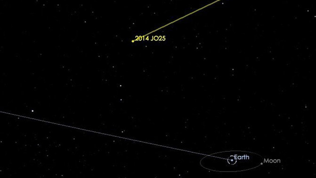 NASA captures images of large asteroid