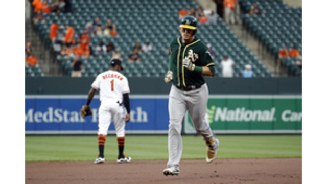 Are Athletics, Orioles equipped to go over total? MLB Predictions 8/22/17