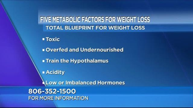 Total blueprint for weight loss the high plains myhighplains malvernweather Images