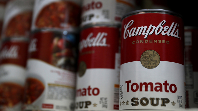 Revenue Estimates Analysis: Campbell Soup Company (CPB)