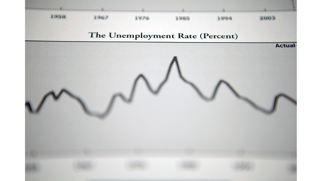 Another strong jobs report