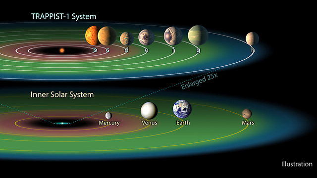 2017 top stories 7 earthlike planets73562573