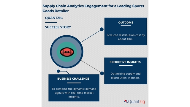 74e34137d655 A Leading Sports Brand Leverages Supply Chain Analytics